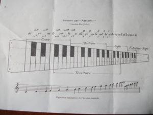 musique-de- scie-musicale